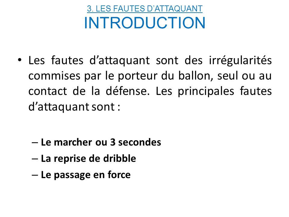 3. LES FAUTES D'ATTAQUANT INTRODUCTION