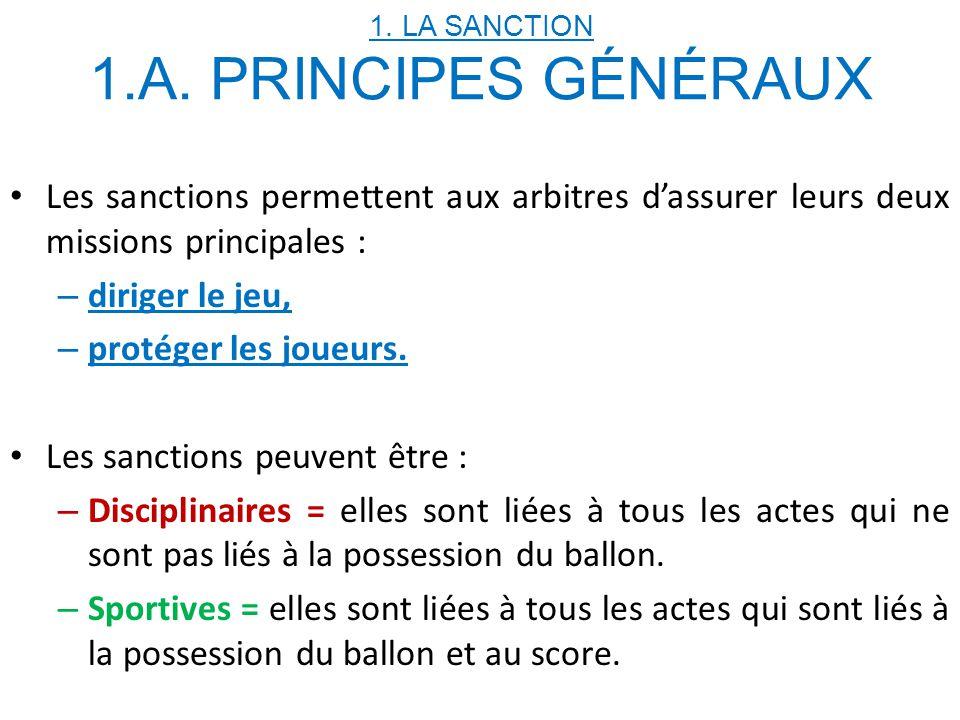 1. LA SANCTION 1.A. PRINCIPES GÉNÉRAUX