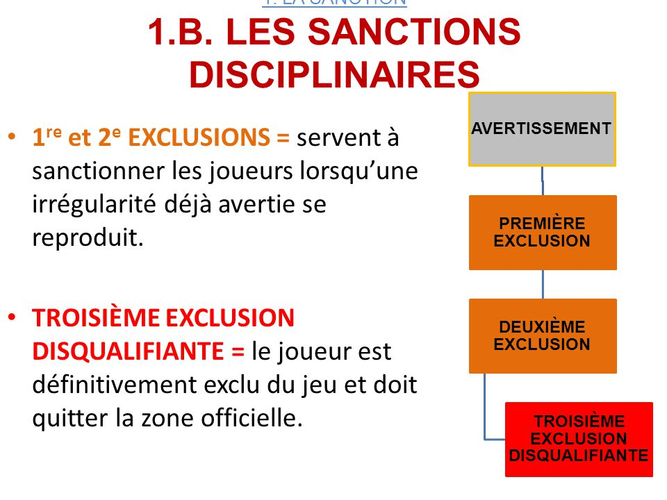 1. LA SANCTION 1.B. LES SANCTIONS DISCIPLINAIRES