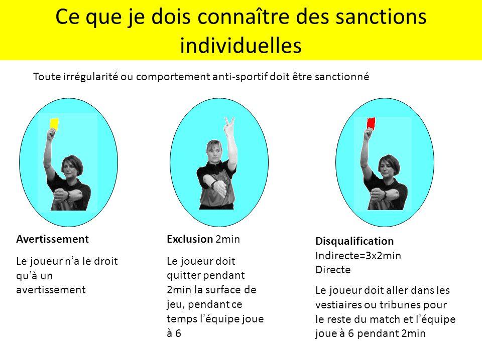 Ce que je dois connaître des sanctions individuelles