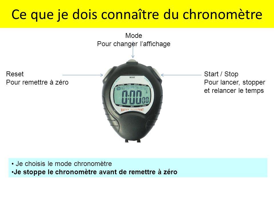 Ce que je dois connaître du chronomètre
