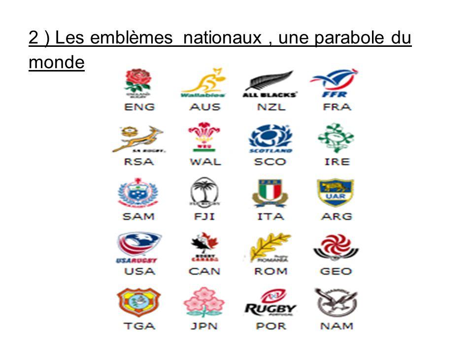 2 ) Les emblèmes nationaux , une parabole du monde