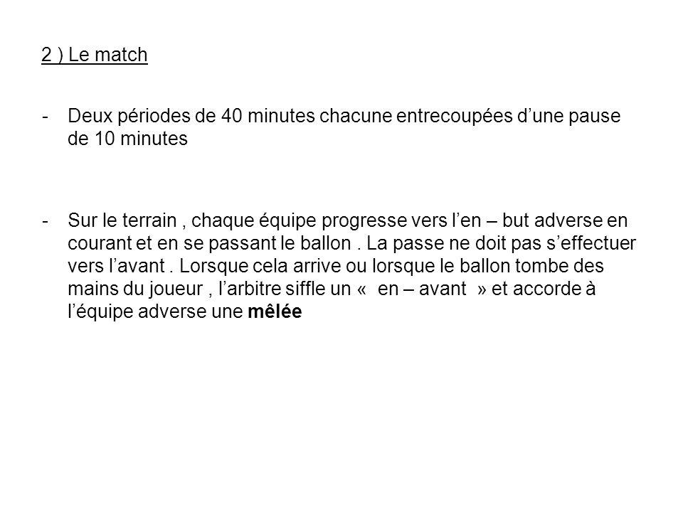 2 ) Le match Deux périodes de 40 minutes chacune entrecoupées d'une pause de 10 minutes.