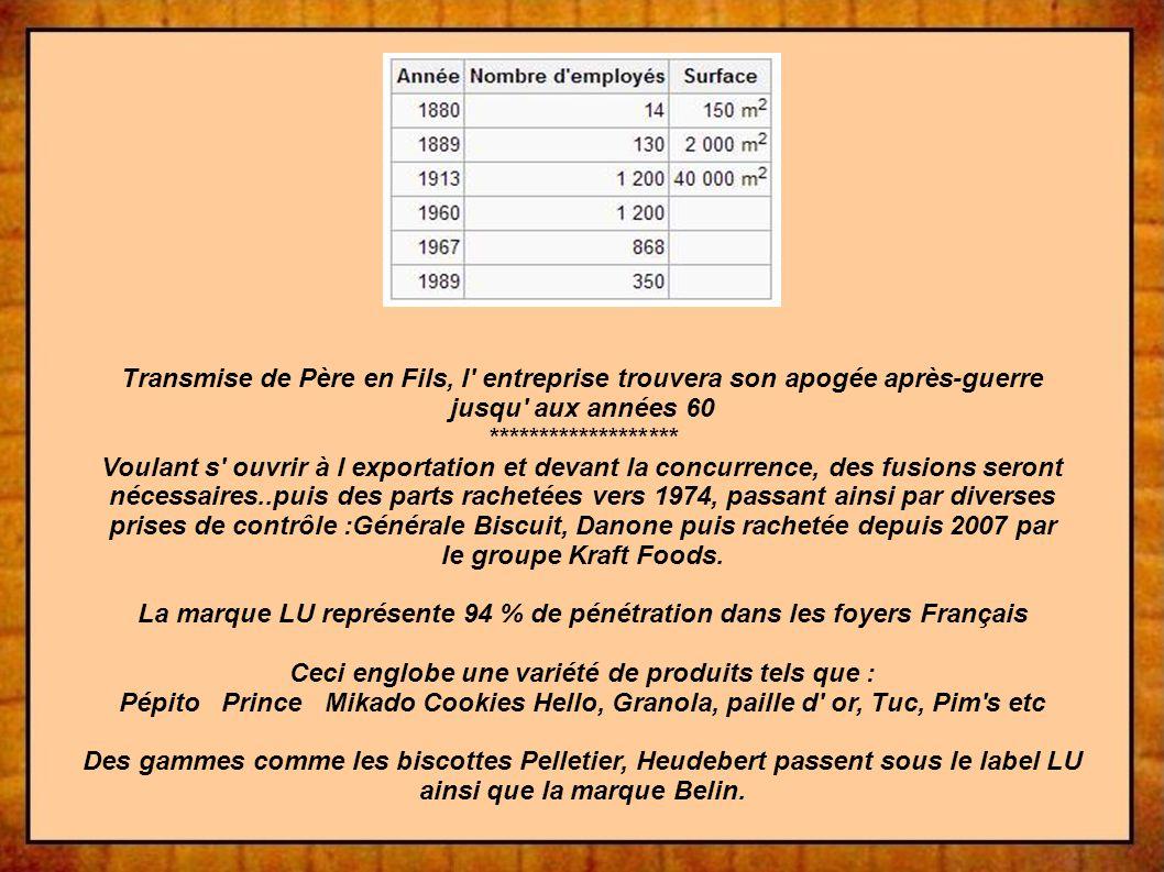 La marque LU représente 94 % de pénétration dans les foyers Français