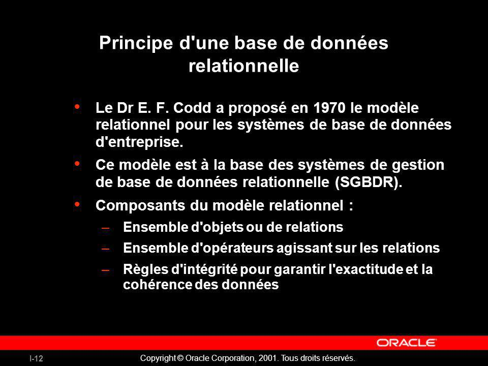 Principe d une base de données relationnelle