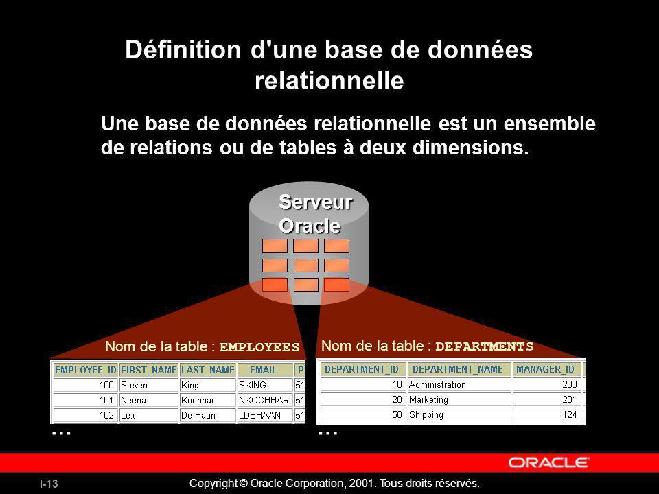 Définition d une base de données relationnelle