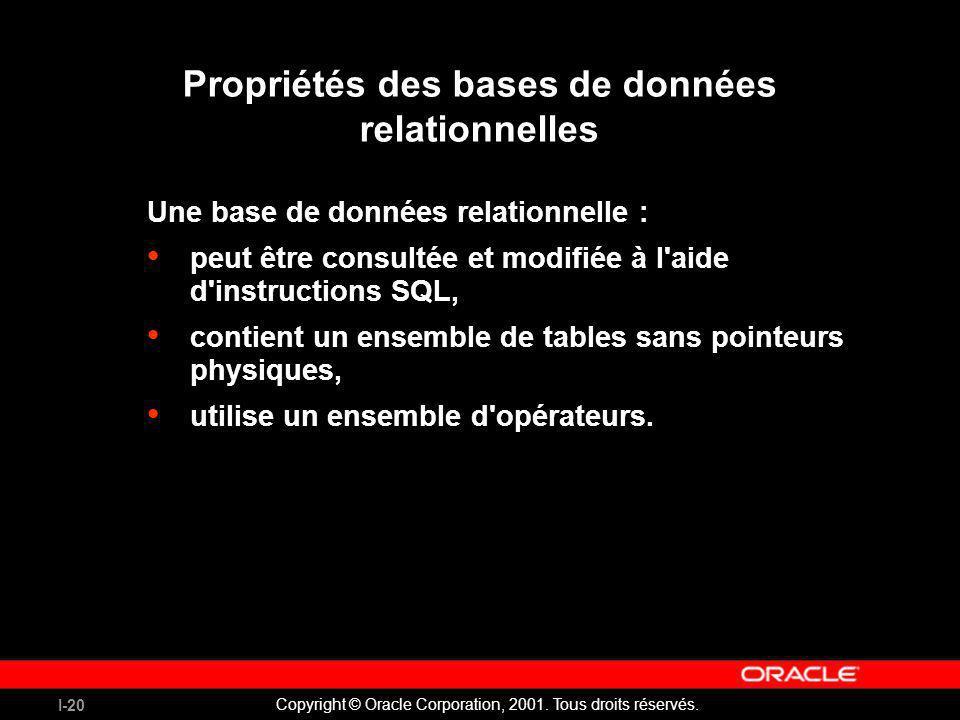 Propriétés des bases de données relationnelles