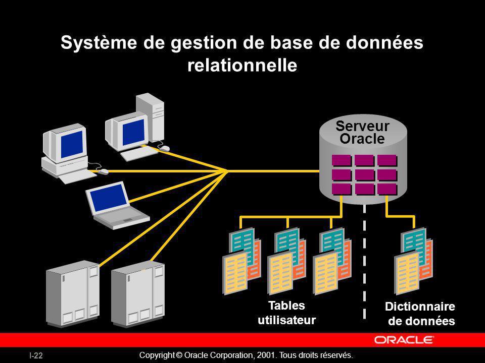 Système de gestion de base de données relationnelle