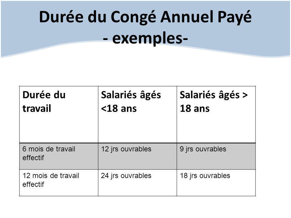 Durée du Congé Annuel Payé - exemples-