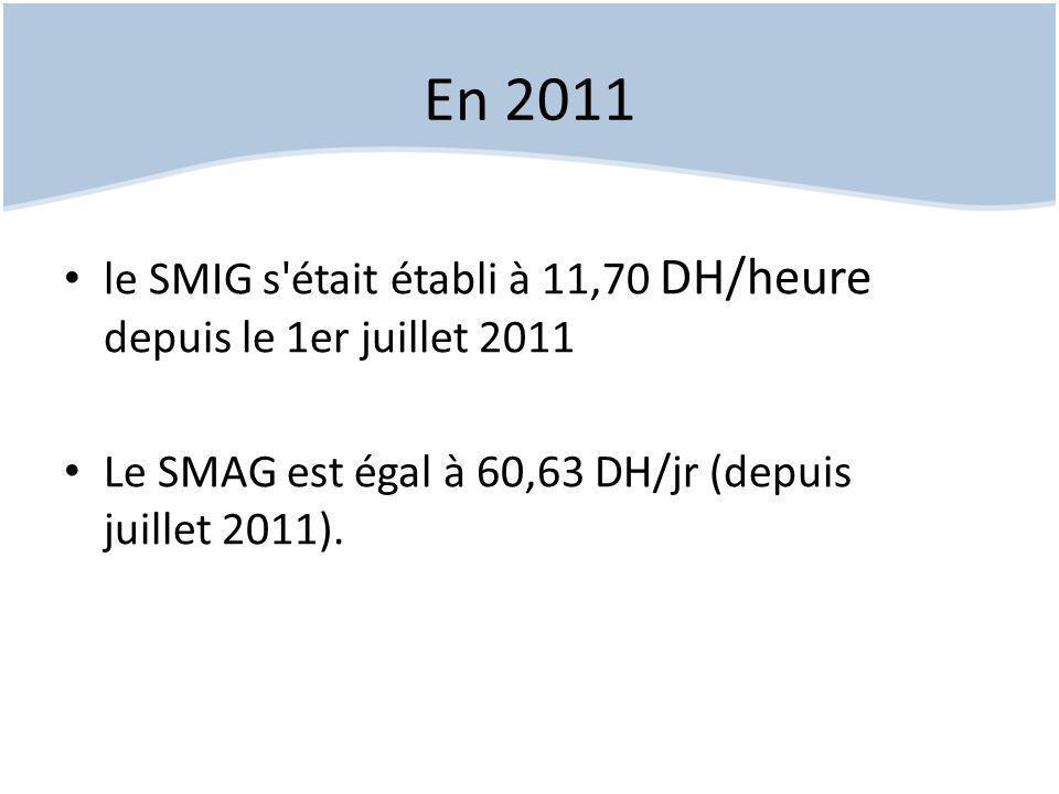 En 2011 le SMIG s était établi à 11,70 DH/heure depuis le 1er juillet 2011. Le SMAG est égal à 60,63 DH/jr (depuis juillet 2011).