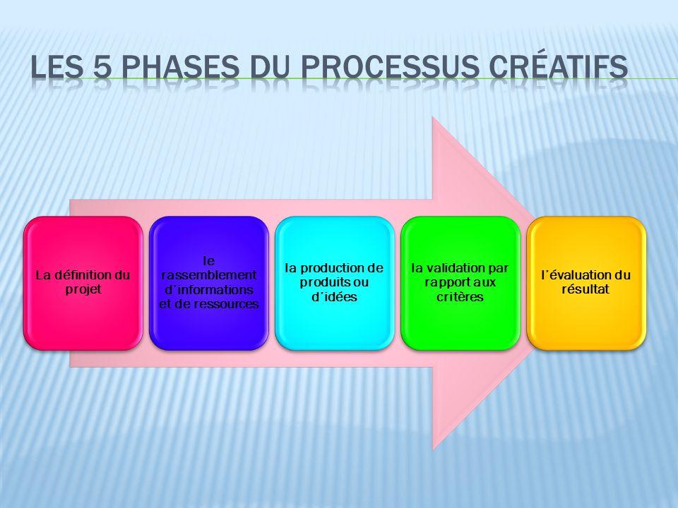 Les 5 phases du processus créatifs