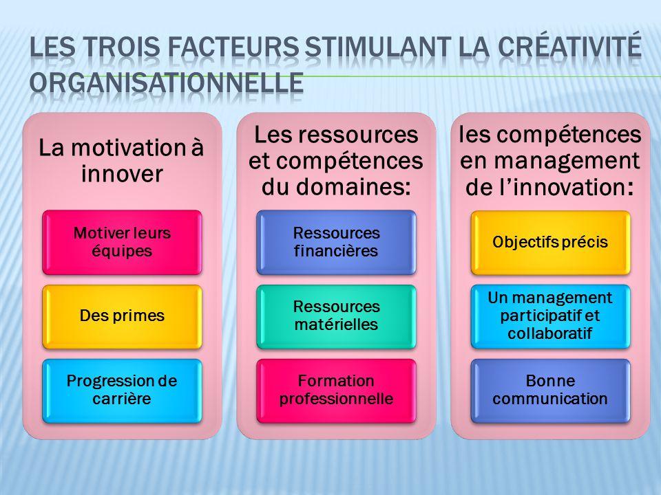Les trois facteurs stimulant la créativité organisationnelle