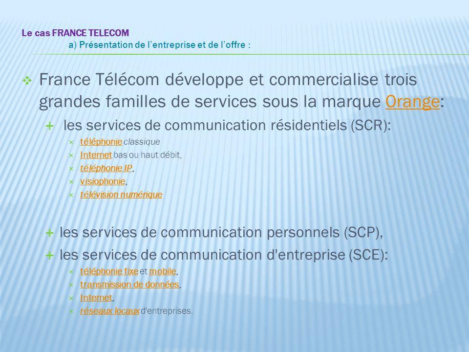 Le cas FRANCE TELECOM a) Présentation de l'entreprise et de l'offre :