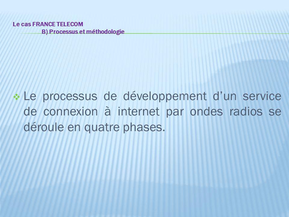 Le cas FRANCE TELECOM B) Processus et méthodologie