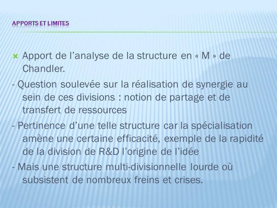 Apport de l'analyse de la structure en « M » de Chandler.