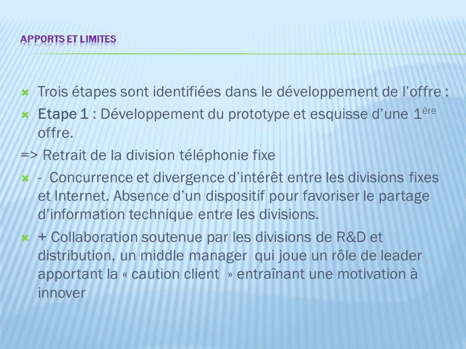 Trois étapes sont identifiées dans le développement de l'offre :