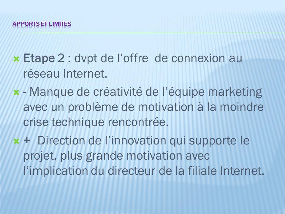 Etape 2 : dvpt de l'offre de connexion au réseau Internet.