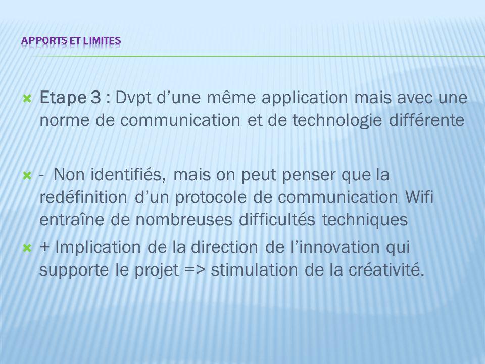 Apports et limites Etape 3 : Dvpt d'une même application mais avec une norme de communication et de technologie différente.