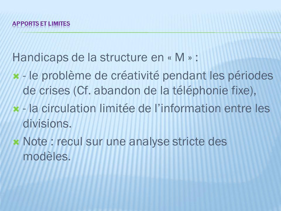 Handicaps de la structure en « M » :