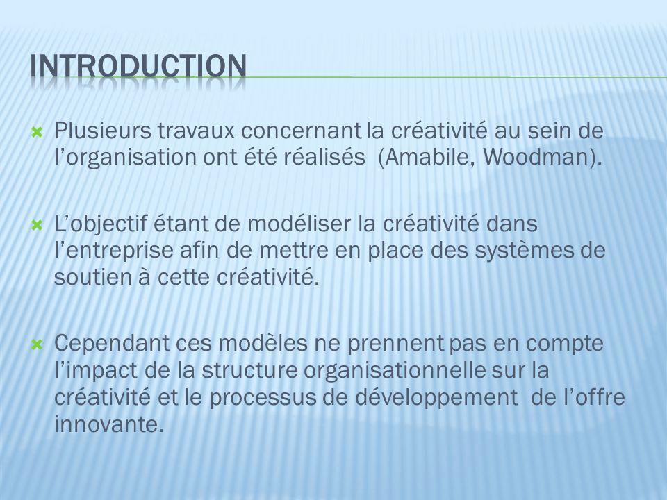 Introduction Plusieurs travaux concernant la créativité au sein de l'organisation ont été réalisés (Amabile, Woodman).