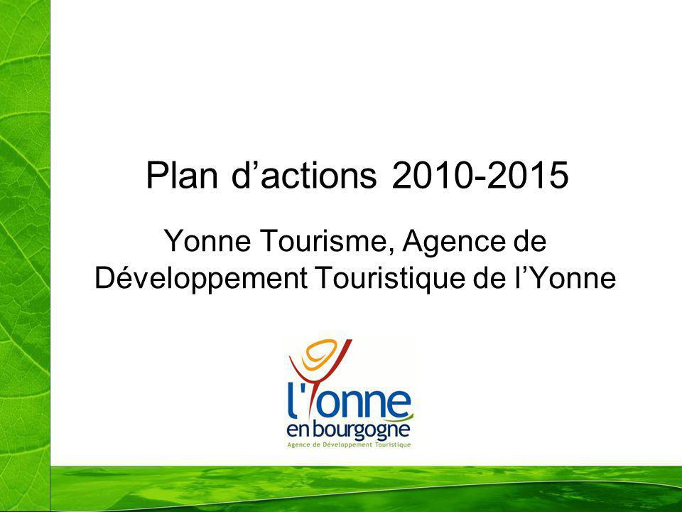 Yonne Tourisme, Agence de Développement Touristique de l'Yonne