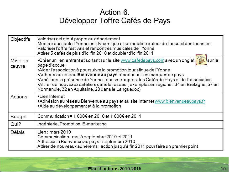 Action 6. Développer l'offre Cafés de Pays