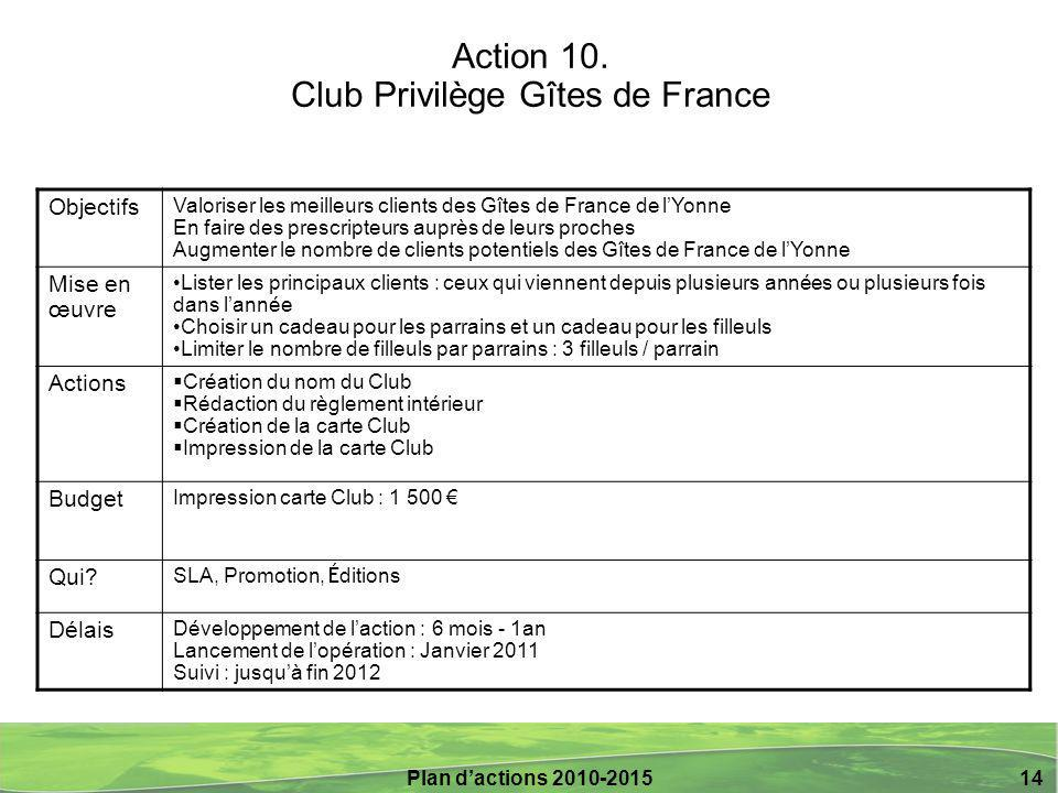 Action 10. Club Privilège Gîtes de France