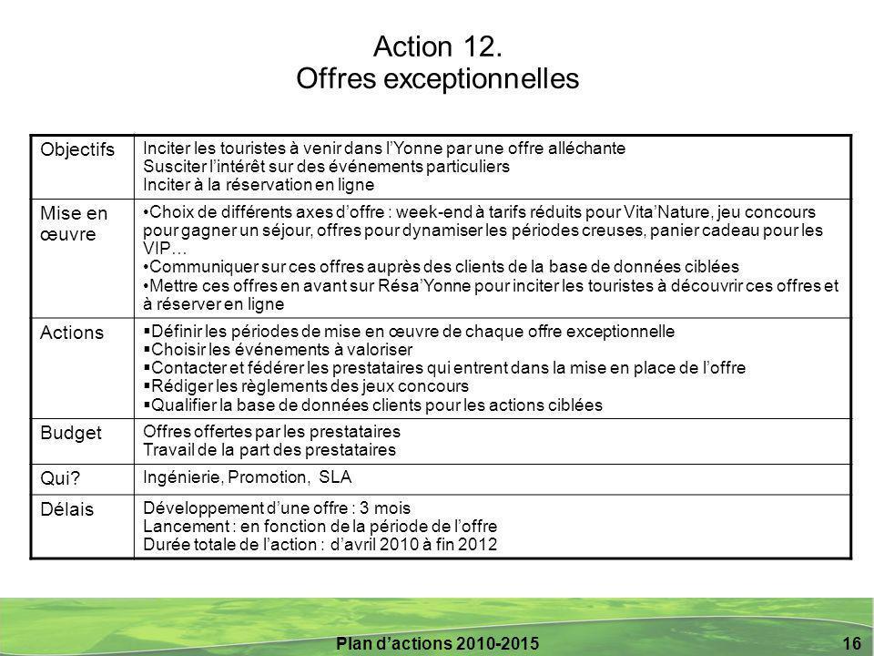 Action 12. Offres exceptionnelles