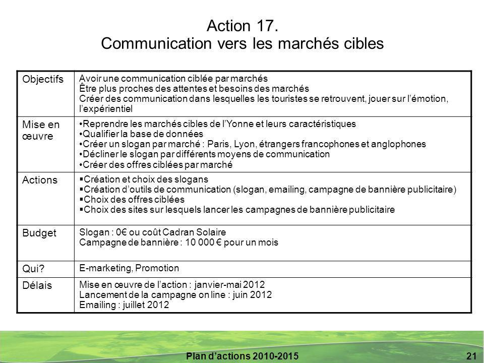 Action 17. Communication vers les marchés cibles