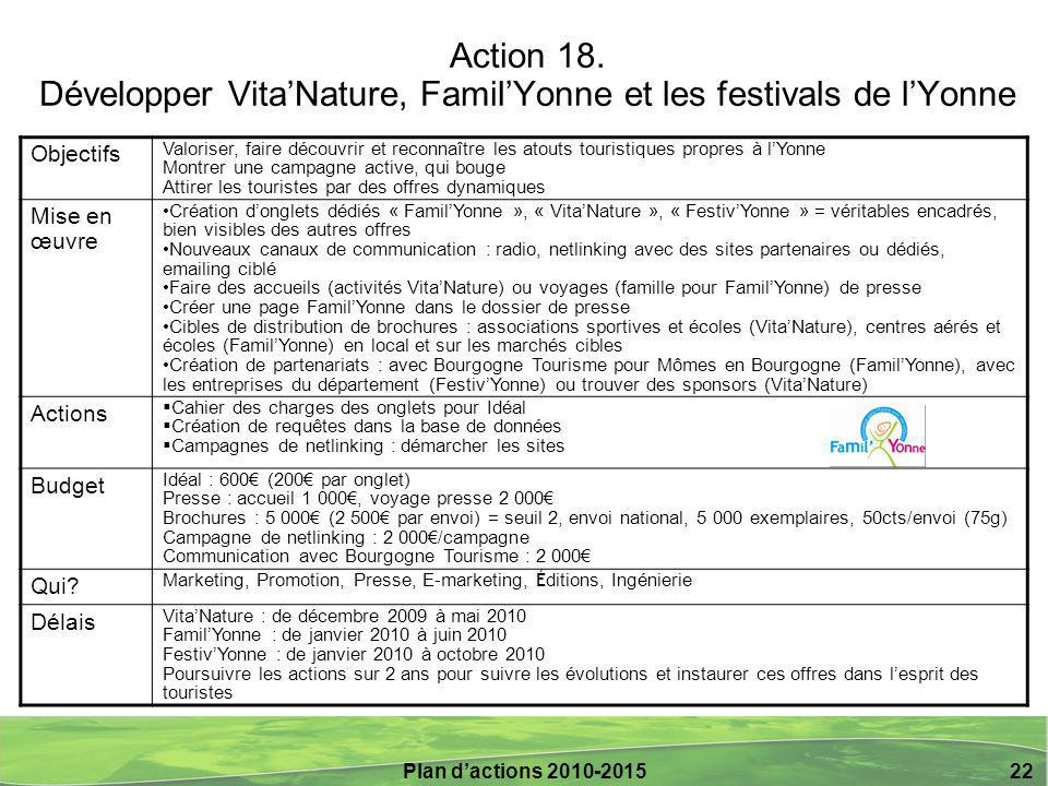 Action 18. Développer Vita'Nature, Famil'Yonne et les festivals de l'Yonne