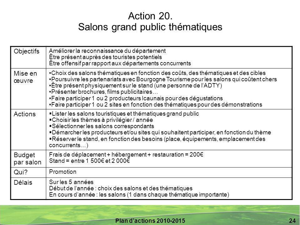 Action 20. Salons grand public thématiques