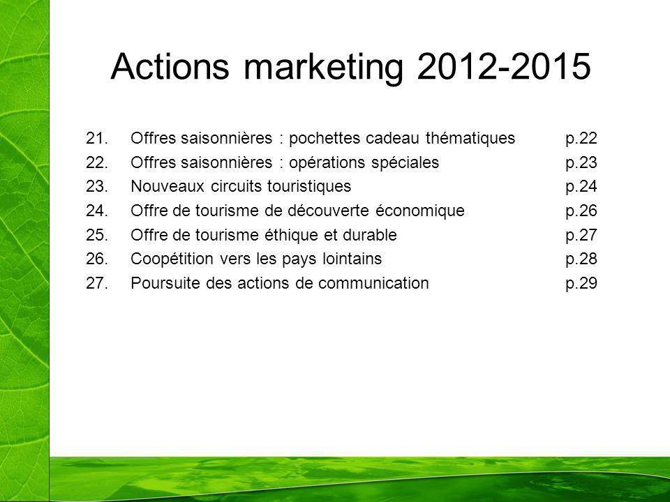 Actions marketing 2012-2015 Offres saisonnières : pochettes cadeau thématiques p.22. Offres saisonnières : opérations spéciales p.23.