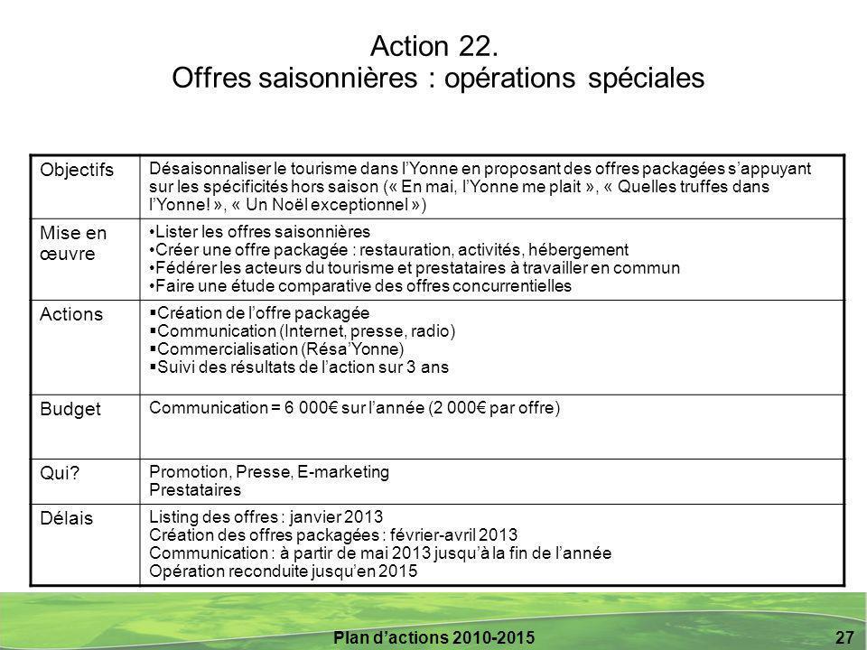 Action 22. Offres saisonnières : opérations spéciales