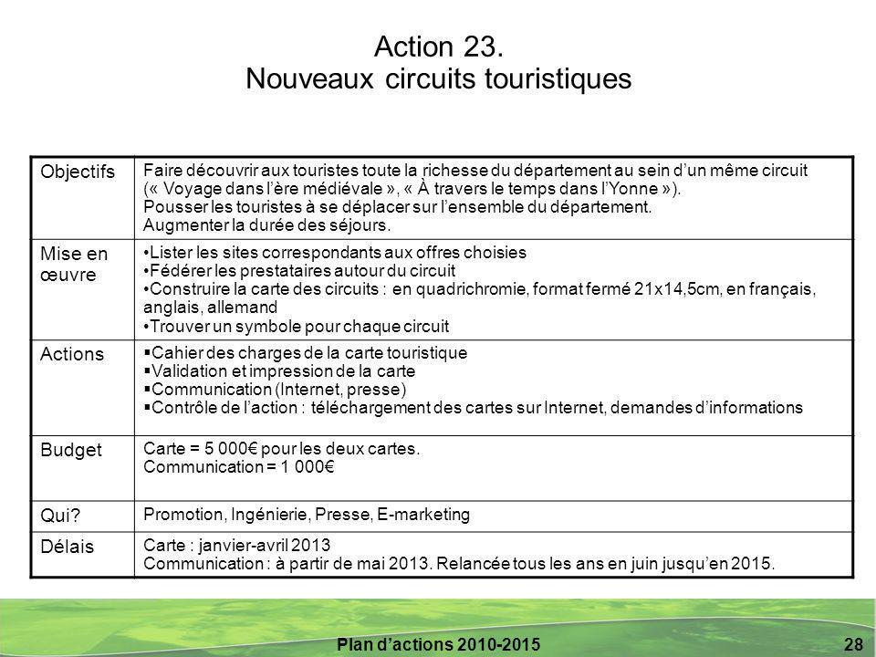 Action 23. Nouveaux circuits touristiques