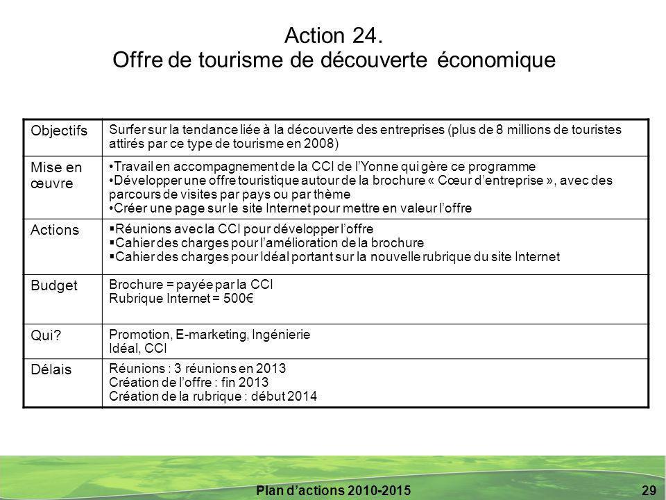 Action 24. Offre de tourisme de découverte économique