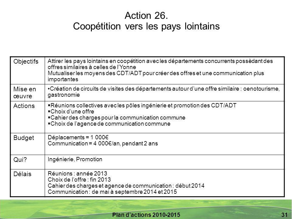 Action 26. Coopétition vers les pays lointains