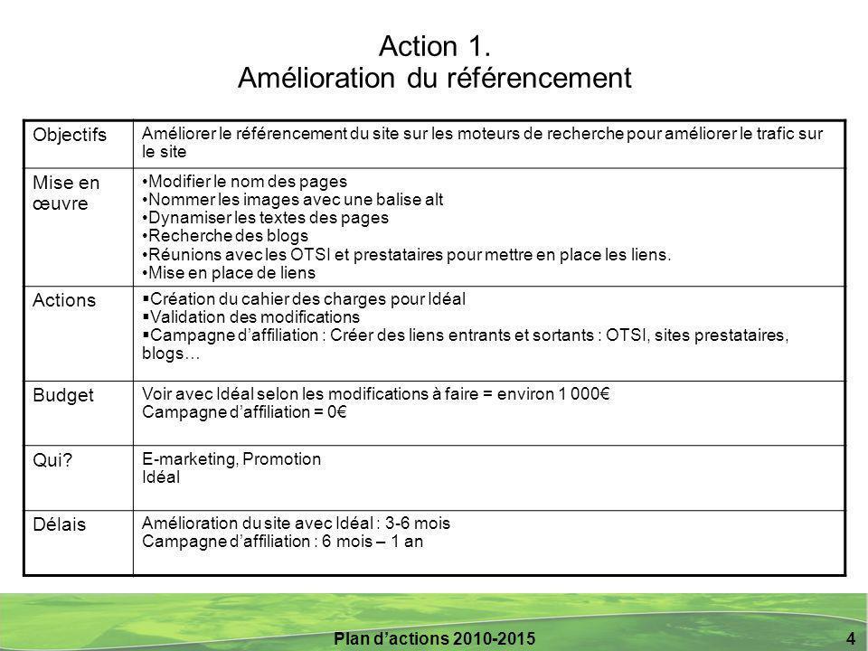 Action 1. Amélioration du référencement