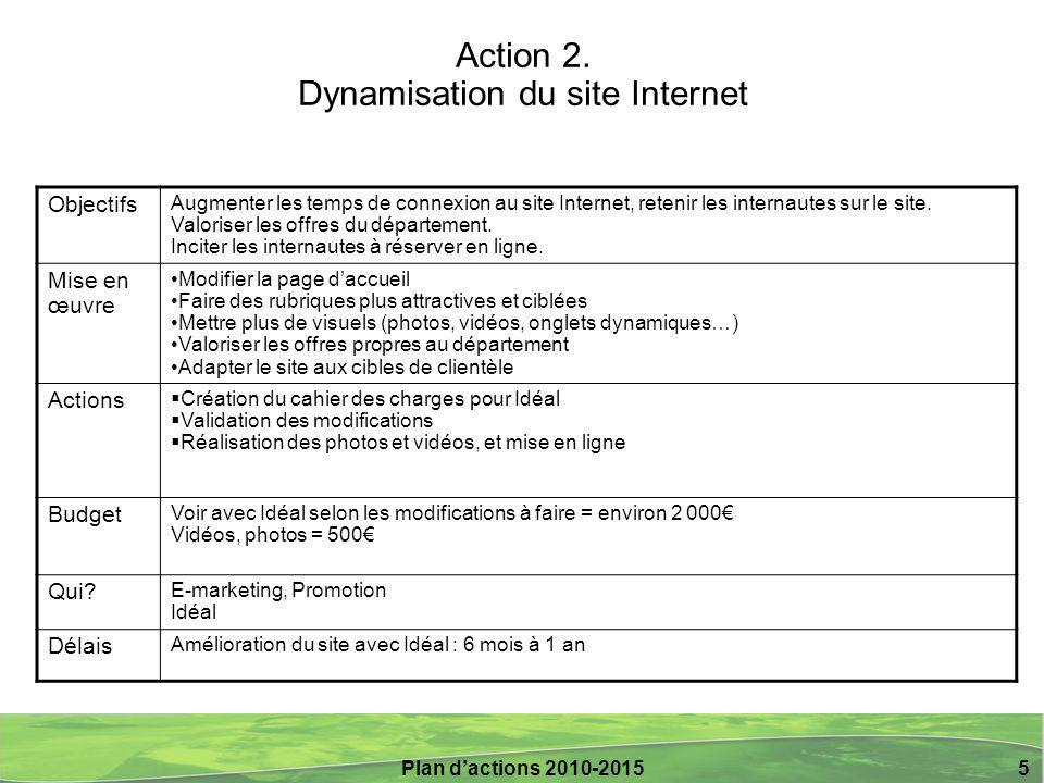 Action 2. Dynamisation du site Internet