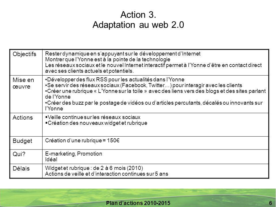 Action 3. Adaptation au web 2.0
