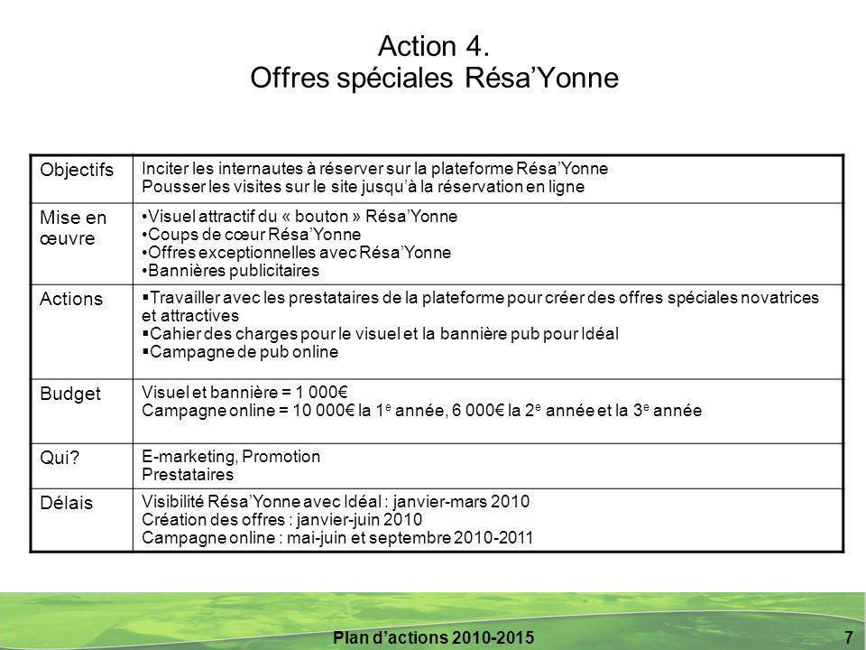 Action 4. Offres spéciales Résa'Yonne