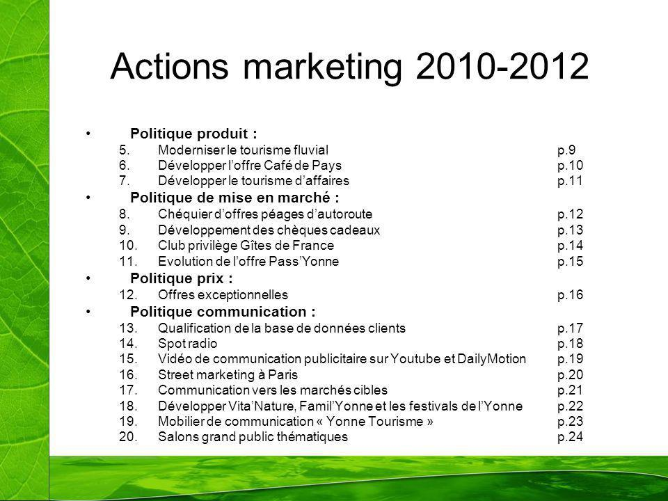 Actions marketing 2010-2012 Politique produit :