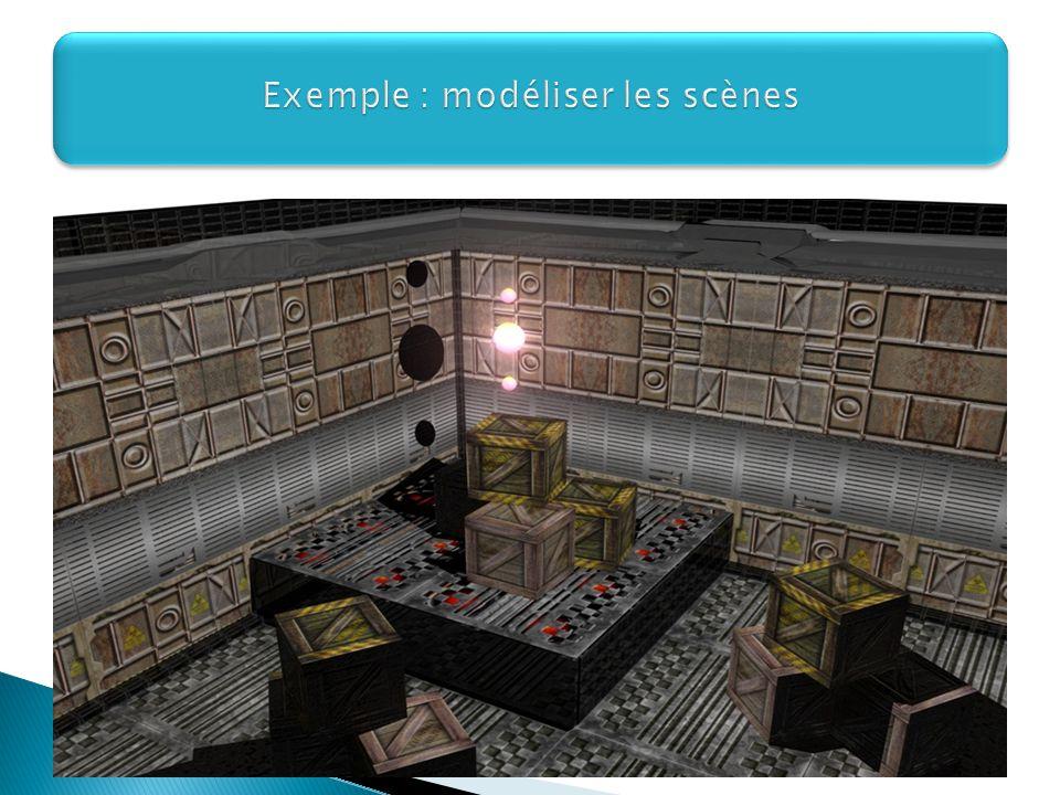 Exemple : modéliser les scènes