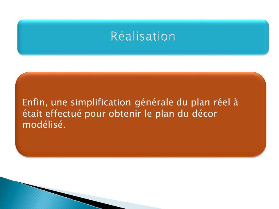 Réalisation Enfin, une simplification générale du plan réel à était effectué pour obtenir le plan du décor modélisé.