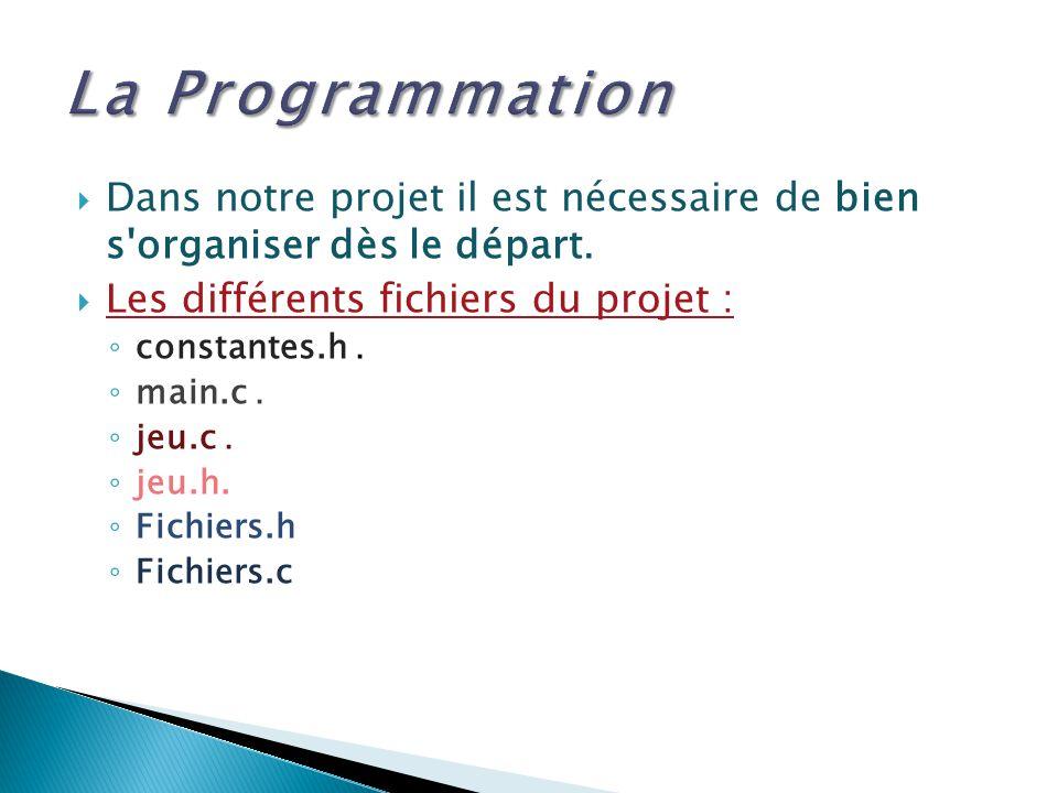 La Programmation Dans notre projet il est nécessaire de bien s organiser dès le départ. Les différents fichiers du projet :