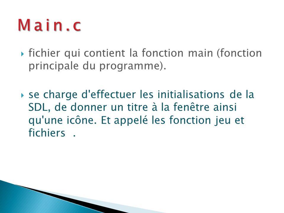 Main.c fichier qui contient la fonction main (fonction principale du programme).