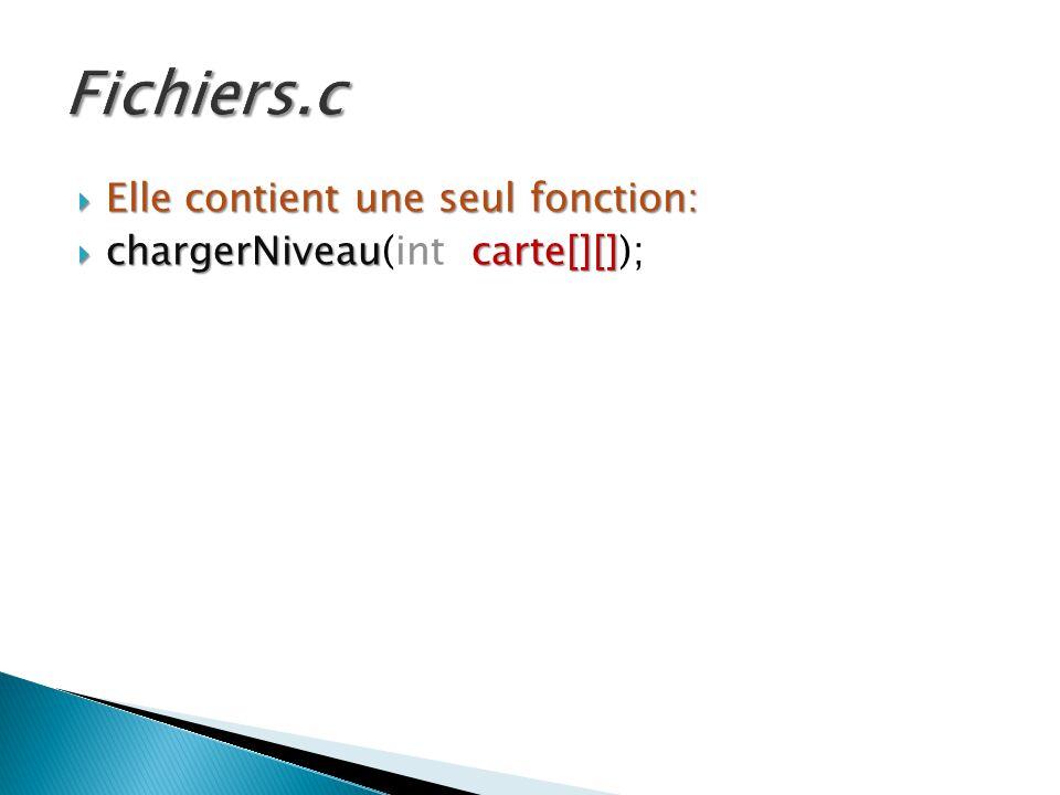 Fichiers.c Elle contient une seul fonction: