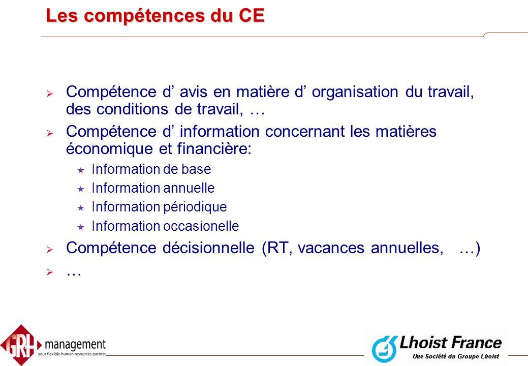 Les compétences du CE Compétence d' avis en matière d' organisation du travail, des conditions de travail, …