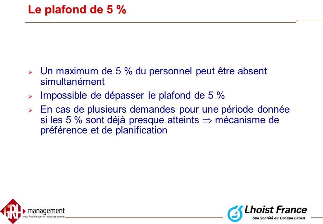 Le plafond de 5 % Un maximum de 5 % du personnel peut être absent simultanément. Impossible de dépasser le plafond de 5 %