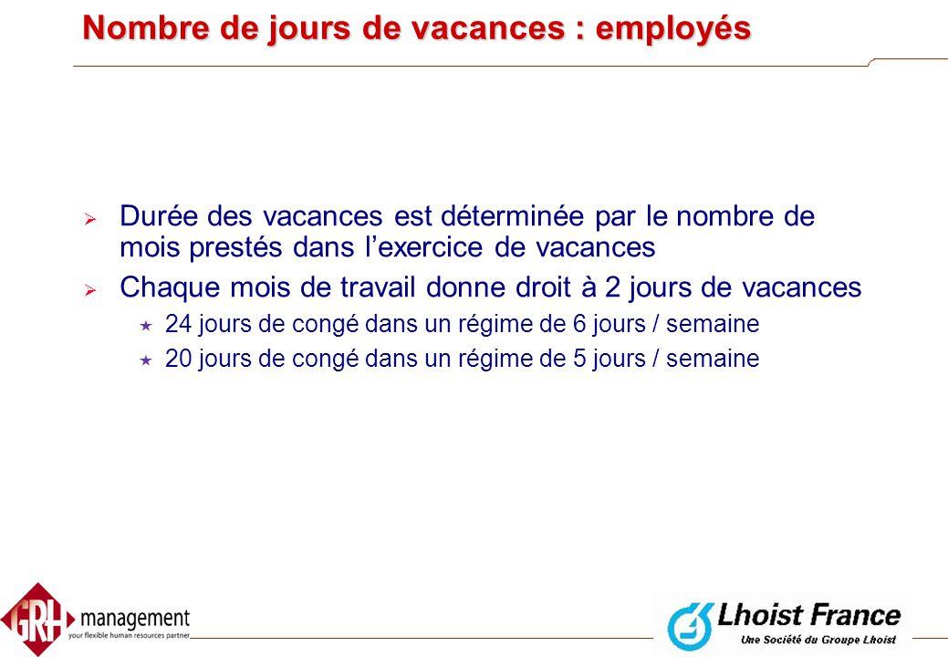 Nombre de jours de vacances : employés