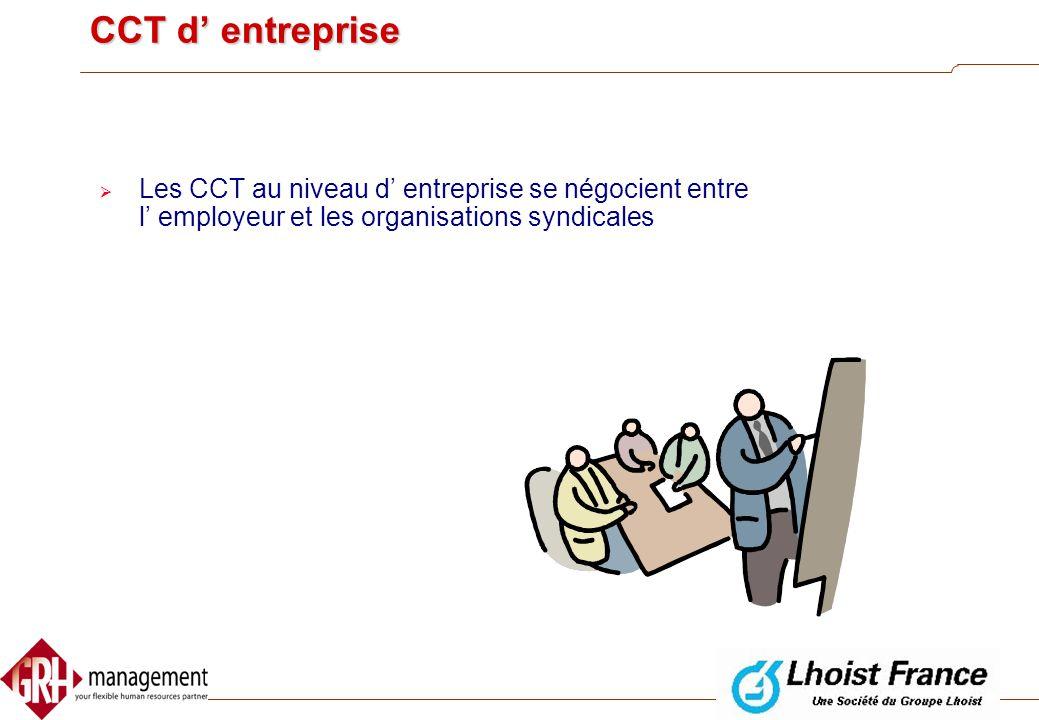 CCT d' entreprise Les CCT au niveau d' entreprise se négocient entre l' employeur et les organisations syndicales.